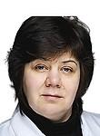 Сазонец Ольга Игоревна