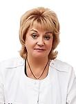 Успенская Марина Константиновна