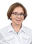 Сурженко Дарья Михайловна