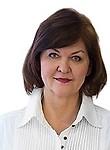 Щитова Ирина Александровна