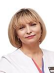 Гончарова Ирина Алексеевна