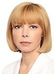 Долгополик Ирина Валериевна