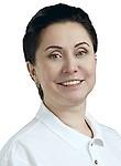 Белолюбская Светлана Викторовна