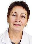 Борисенко Ирина Ивановна
