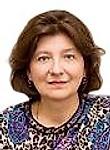 Закревская Ирина Николаевна