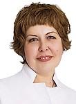 Чудилкова Светлана Владиславовна
