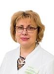 Малюкова Марина Владимировна