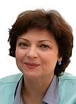 Тищенко Наталья Юрьевна