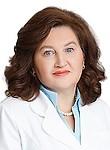 Куклева Марина Анатольевна