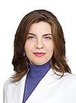 Кочетова Ирина Александровна