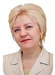 Пискунович Алла Леонидовна