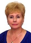 Ракитянская Ирина Анисимовна
