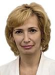 Ро Ирина Игоревна