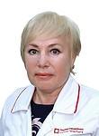 Захарова Алла Ивановна