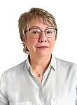 Лычак-Ковалёнок Ирина Павловна