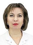 Щапина Анна Геннадьевна