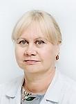 Буданова Людмила Владимировна