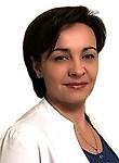 Шевченко Елена Николаевна
