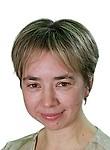 Шервуд Анна Владиславовна