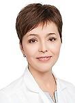 Федотова Маргарита Борисовна