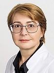 Нагорная Ирена Игоревна