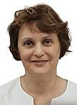 Малькова Наталья Леонидовна