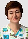 Грах Светлана Ивановна