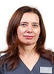 Олешко Ирина Дмитриевна