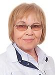 Дубова Ирина Константиновна
