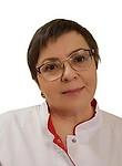 Гаркуша Наталья Александровна