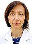 Дмитриченко Анжелика Александровна