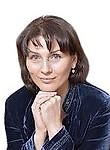 Воронкина Маргарита Александровна