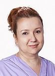 Аристова Оксана Николаевна