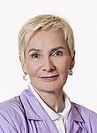 Коскелайнен Ирина Константиновна