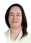 Телеш Ольга Владиславовна