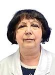 Дудорева Ирина Владимировна