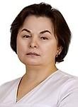 Будкина Марина Юрьевна
