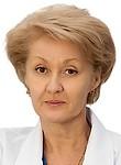 Кирилловых Наталья Владимировна