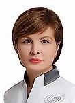 Горохова Ольга Владимировна